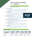 taxes salary growth choices 20152016  1