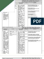 Planificacion Anual Matematica 3basico 2014