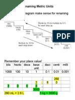 l1 renaming metric units