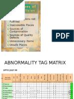 tag matrix.pptx