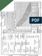DIN-6885 Dimensionamento de Chavetas