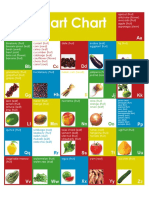 eatingplantslesson plant parts chart