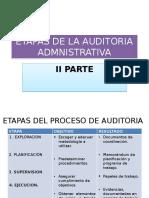 Etapas de La Auditoria Admnistrativa II Parte