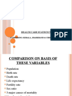 Health Care Statistics