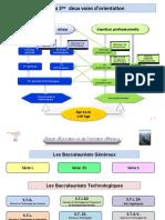 Enseignements-d-Exploration-en-Seconde.pdf