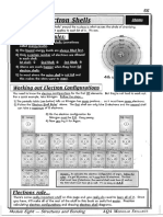 ELECTRON SHELLS.pdf