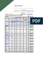 portfolio report for quest investmentsmay192016