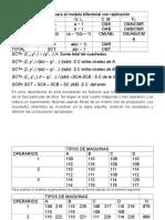 Tabla ANOVA Para El Modelo Bifactorial Con Replicación