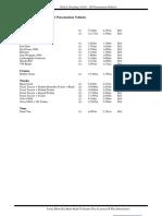 Subs Vehicle Tracking Vehicle Data