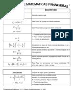 Formulas de Matematicas Financieras
