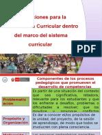 Planificacinanual-segun El Nuevo Marco Curricular
