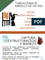 Fundamentos SIG