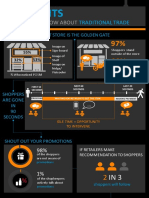 Infographic_Shoppers vs. Retailers(1)