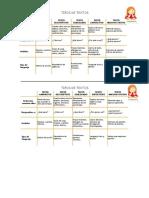 TABLA COMPARATIVA TIPOS DE TEXTOS.docx