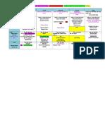 timetable - prep s