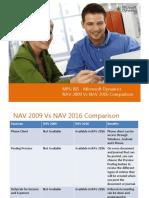 BIS Microsoft Dynamics NAV 2009 vs NAV 2016
