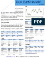 Equity Market Movement and Updates
