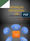 Modelo Pedagogico Cognitivo Social