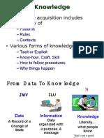 BIS M2 Knowledge Management