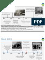 John Marshall SWCD Timeline 2.0
