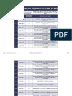 precios_maximos_de_venta_de_medicamentos_marzo_2015 (1).xlsx
