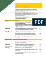 Gaceta-Penal-y-Procesal-Penal 34-abr-2012.pdf