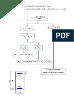 02 Calc MRd dublu armare.pdf