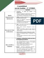 BATAN CONTABILIDAD Y GABINETE DE GESTION  2° CURSO.pdf