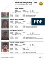 Peoria County Jail Booking Sheet 5/20/2016