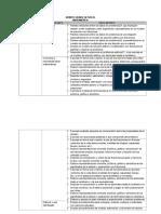 Diversificacion 5 y 6 Grado de Ed Primaria