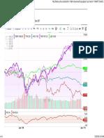 ^GSPC Interactive Stock Chart _ Yahoo! Inc