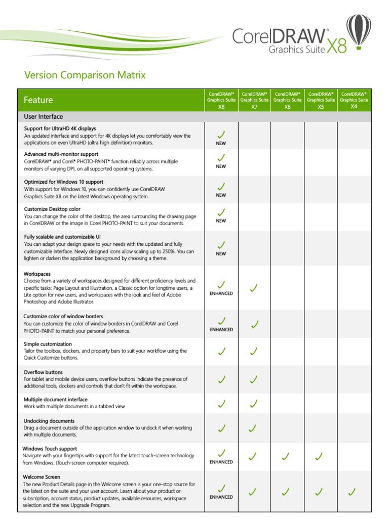 Coreldraw Graphicssuite X8parison Chart  Typefaces  Portable Document  Format