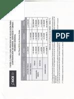 Modalidades Procesos de Selección Topes Máximos y Mininos PERU