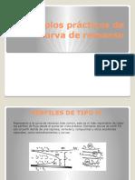 03.- Ejemplos Prácticos de Curva de Remanso.