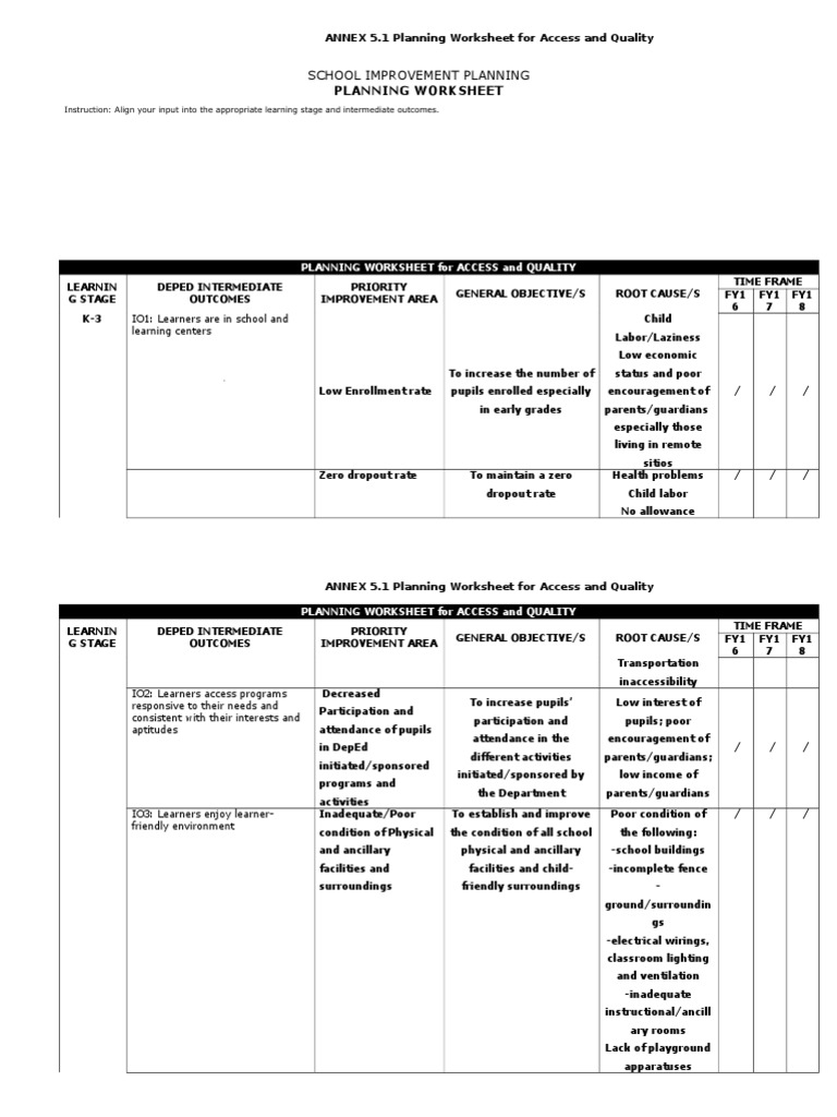 Uncategorized High School Economics Worksheets sip annex 5 1 planning worksheet access quality high school dropouts learning