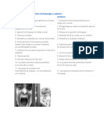Distinción Entre Síndrome de Asperger y Autismo