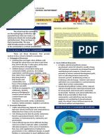 School and Community.pdf