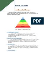 Entrepreneurship Development Assignment on Motivation Theories