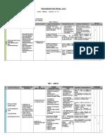 Formato_ProgramacionAnual_PRIMER GRADO.doc