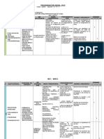 Formato_ProgramacionAnual_QUINTO GRADO.doc