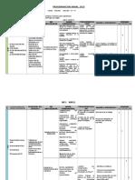 Formato_ProgramacionAnual_TERCERO GRADO.doc
