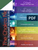 PDF Chakra Map 2016