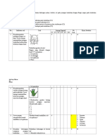 Tabel Soal Evapros C1 - C6 ~ Ardi Setyo W - 13327009 - 6A Biologi