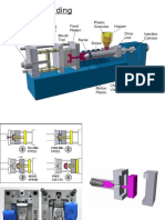 Injection Moulding Features