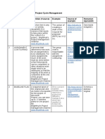 Glossary-Project Cycle Management Terms