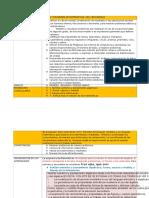 Plan y Programa de Matematicas 2011 Secundaria Estudiar Mas Esteeeeee