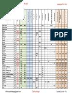 Requerimiento diario de vitaminas y minerales.pdf