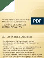 Teorías de Familias Disfuncionales