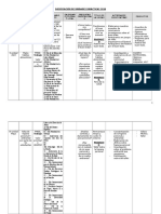 Programacion Anual de Matematica 4to