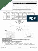 [07] La liaison encastrement.pdf